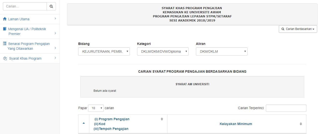 lulusan DKM/DVM masuk IPTA