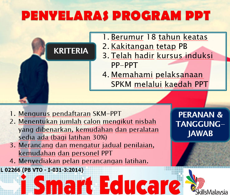 PB-PPT: Penyelaras Program PPT