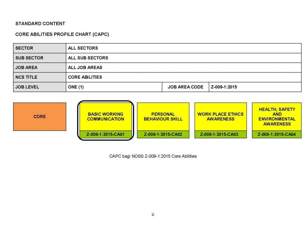 Core Abilities CAPC L1