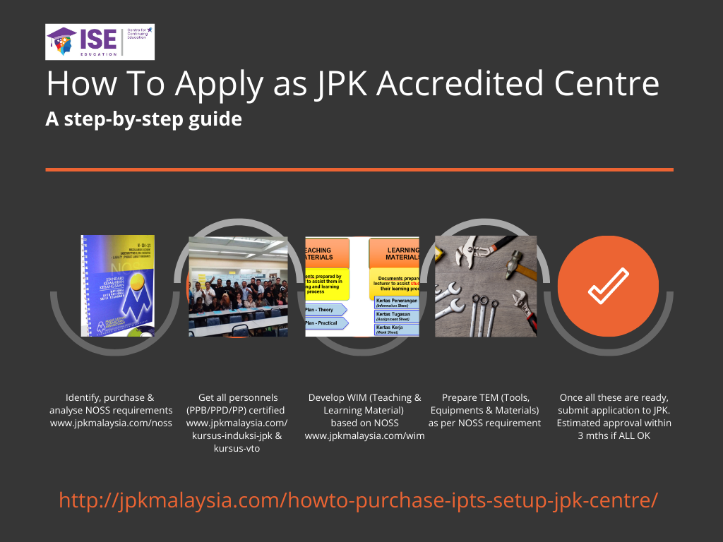 How to Set Up JPK Accredited Centre
