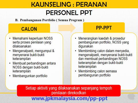 PP-PPT - Pembangunan Portfolio